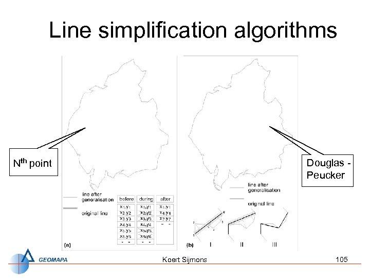 Line simplification algorithms Nth point Douglas Peucker Koert Sijmons 105