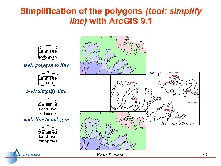 Simplification of the polygons (tool: simplify line) with Arc. GIS 9. 1 Land use