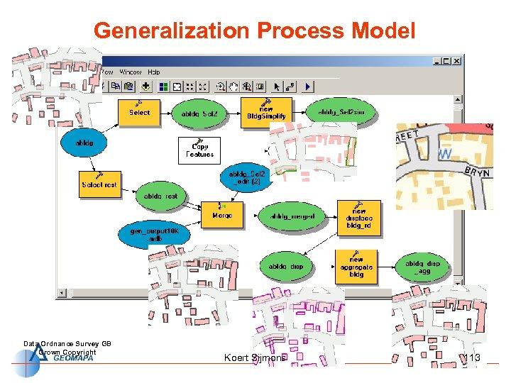 Generalization Process Model Data Ordnance Survey GB Crown Copyright Koert Sijmons 113