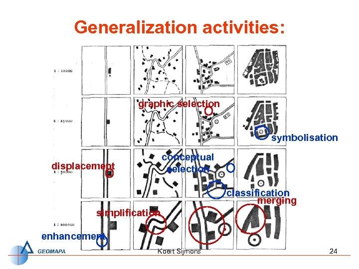 Generalization activities: graphic selection symbolisation conceptual selection displacement classification merging simplification enhancement Koert Sijmons