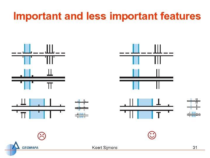 Important and less important features J L Koert Sijmons 31