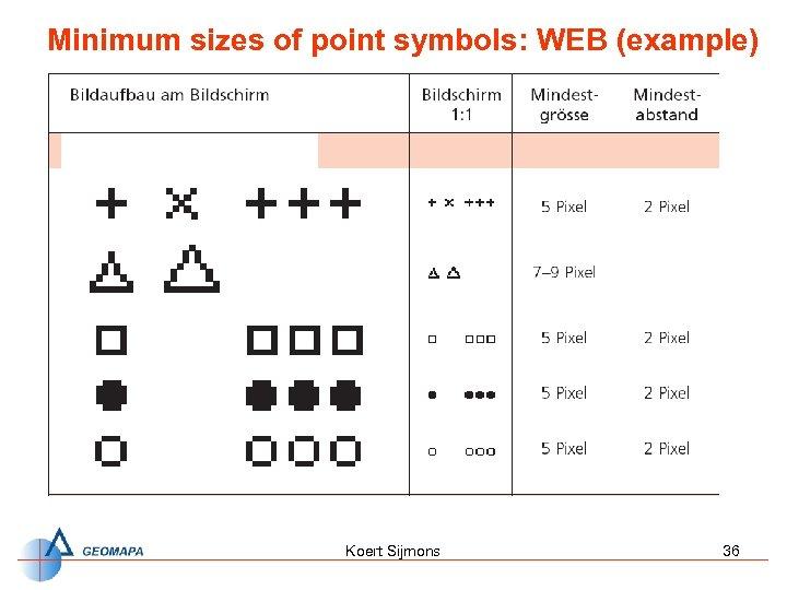 Minimum sizes of point symbols: WEB (example) Koert Sijmons 36