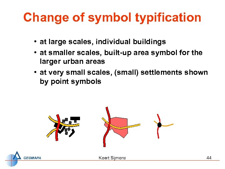 Change of symbol typification • at large scales, individual buildings • at smaller scales,
