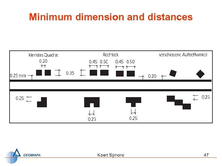 Minimum dimension and distances Koert Sijmons 47