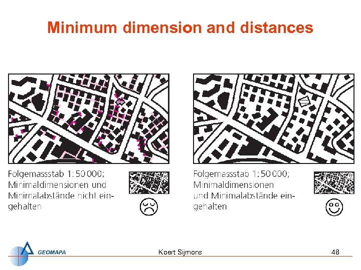 Minimum dimension and distances Koert Sijmons 48