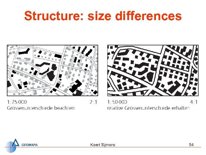 Structure: size differences Koert Sijmons 54