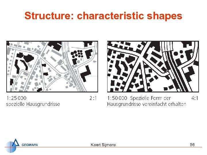 Structure: characteristic shapes Koert Sijmons 56