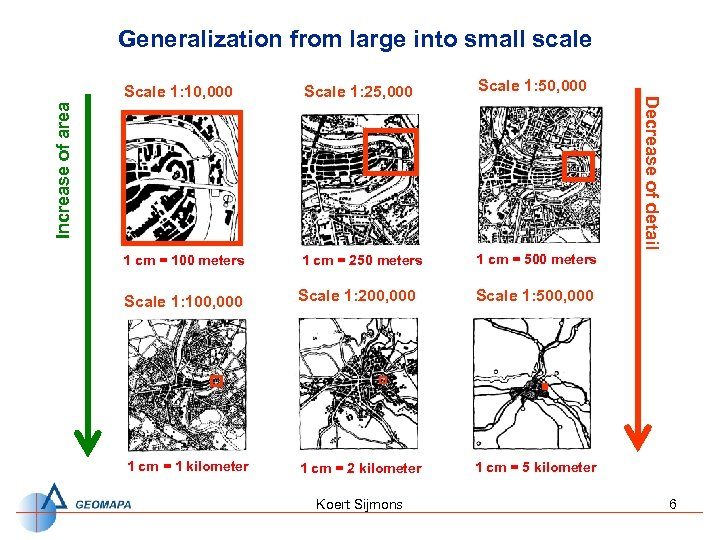 Generalization from large into small scale Scale 1: 25, 000 Scale 1: 50, 000