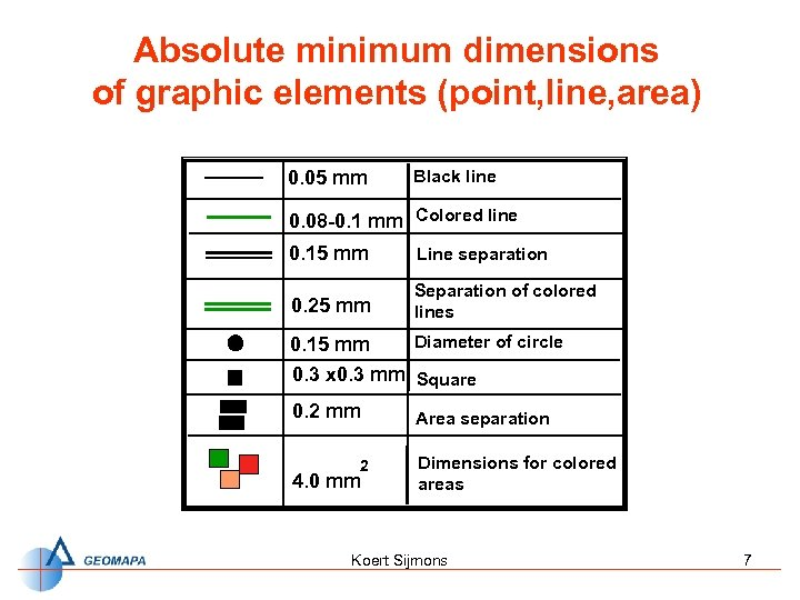Absolute minimum dimensions of graphic elements (point, line, area) 0. 05 mm Black line