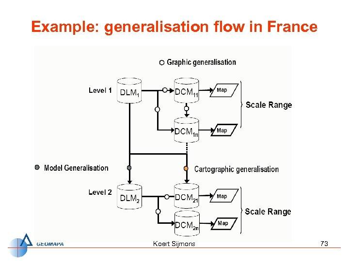 Example: generalisation flow in France Koert Sijmons 73