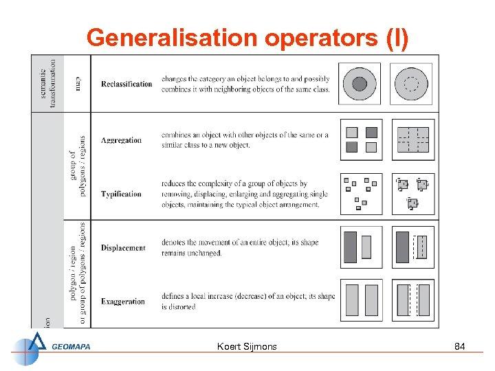 Generalisation operators (I) Koert Sijmons 84