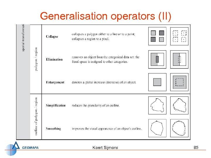 Generalisation operators (II) Koert Sijmons 85