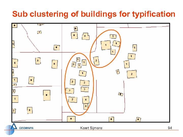 Sub clustering of buildings for typification Koert Sijmons 94