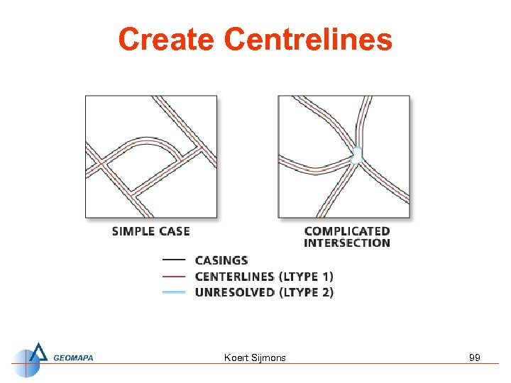 Create Centrelines Koert Sijmons 99
