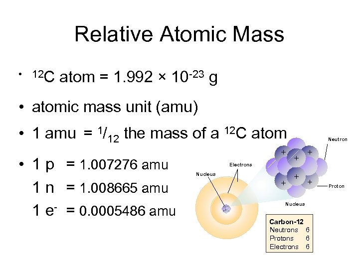 Isotopes Atoms of the same element with