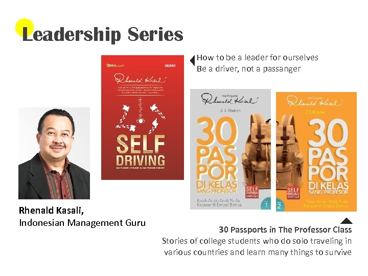 Leadership Series How to be a leader for ourselves Be a driver, not a