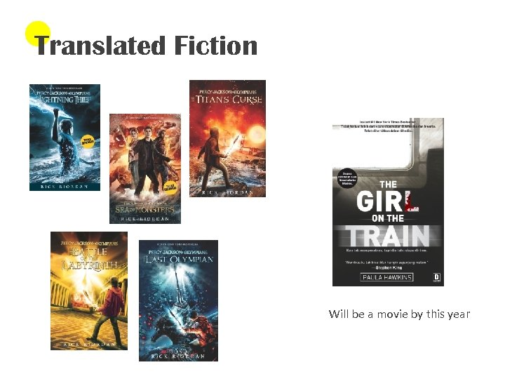 Translated Fiction Will be a movie by this year