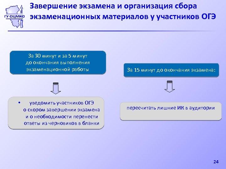 Завершение экзамена и организация сбора экзаменационных материалов у участников ОГЭ За 30 минут и