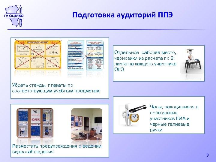Подготовка аудиторий ППЭ Отдельное рабочее место, черновики из расчета по 2 листа на каждого