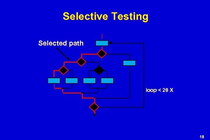 Selective Testing Selected path loop < 20 X 18