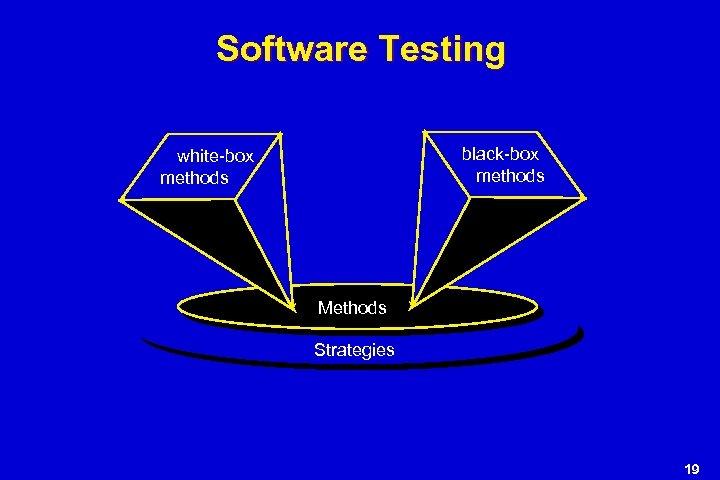 Software Testing black-box methods white-box methods Methods Strategies 19