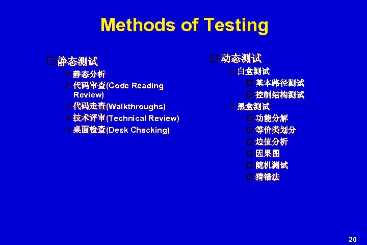 Methods of Testing 静态测试 静态分析 代码审查(Code Reading Review) 代码走查(Walkthroughs) 技术评审(Technical Review) 桌面检查(Desk Checking) 动态测试