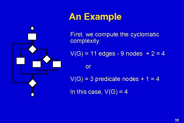 An Example First, we compute the cyclomatic complexity: V(G) = 11 edges - 9