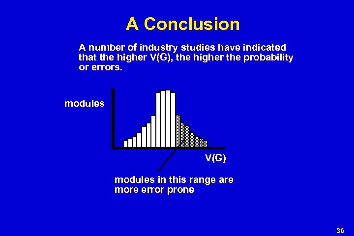 A Conclusion A number of industry studies have indicated that the higher V(G), the