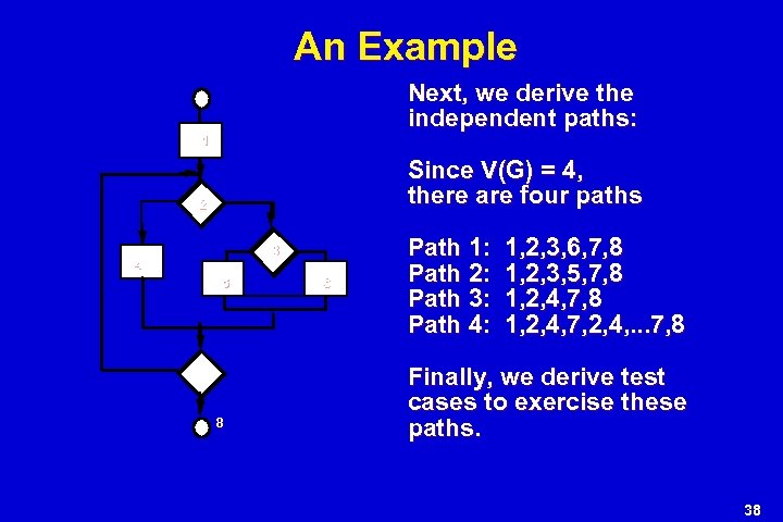 An Example Next, we derive the independent paths: 1 Since V(G) = 4, there