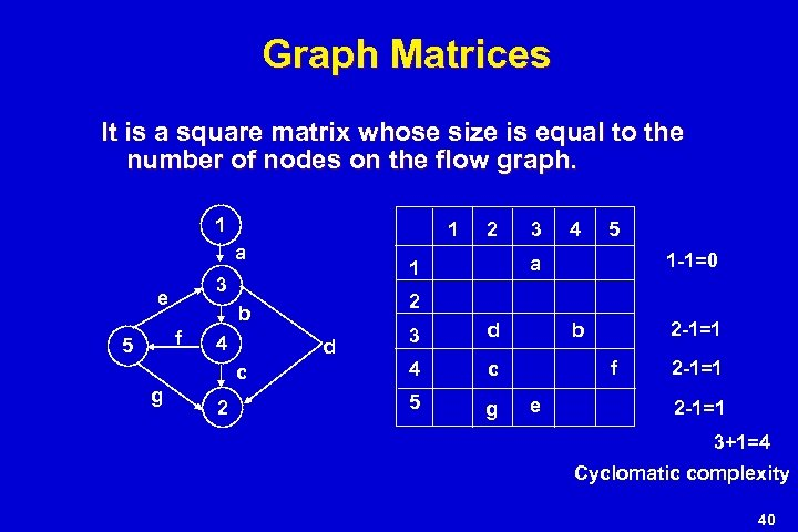 Graph Matrices It is a square matrix whose size is equal to the number