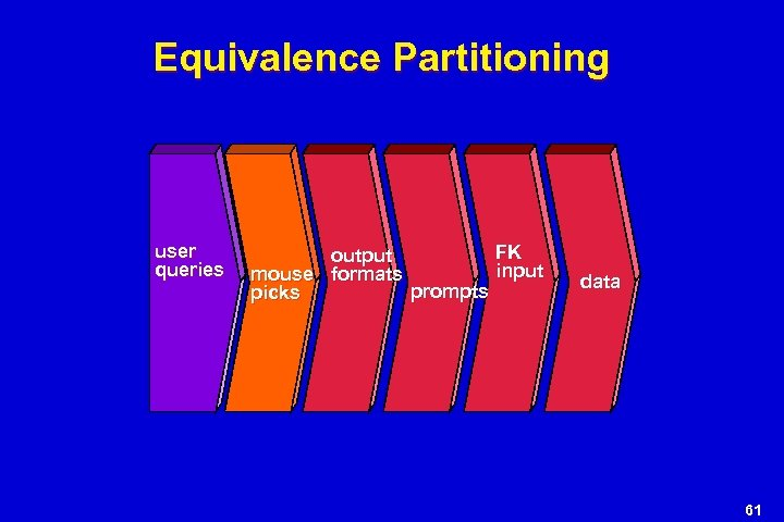 Equivalence Partitioning user queries FK output input mouse formats prompts picks data 61
