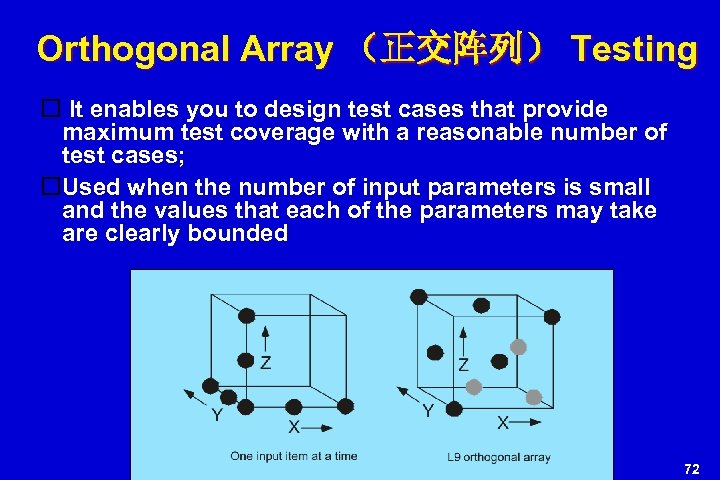 Orthogonal Array (正交阵列) Testing It enables you to design test cases that provide maximum