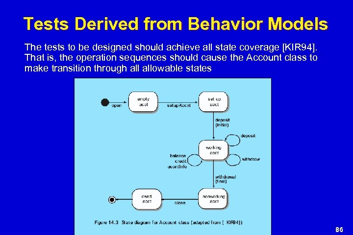 Tests Derived from Behavior Models The tests to be designed should achieve all state