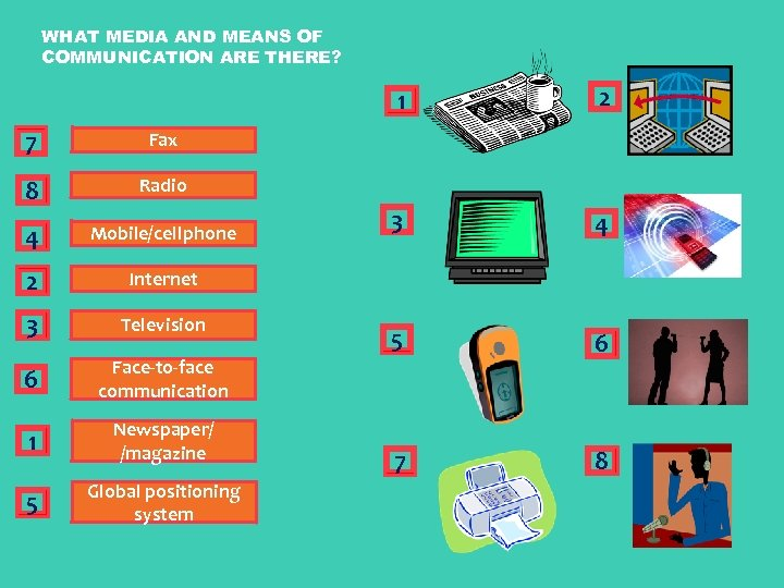 WHAT MEDIA AND MEANS OF COMMUNICATION ARE THERE? 1 7 4 2 Television 6