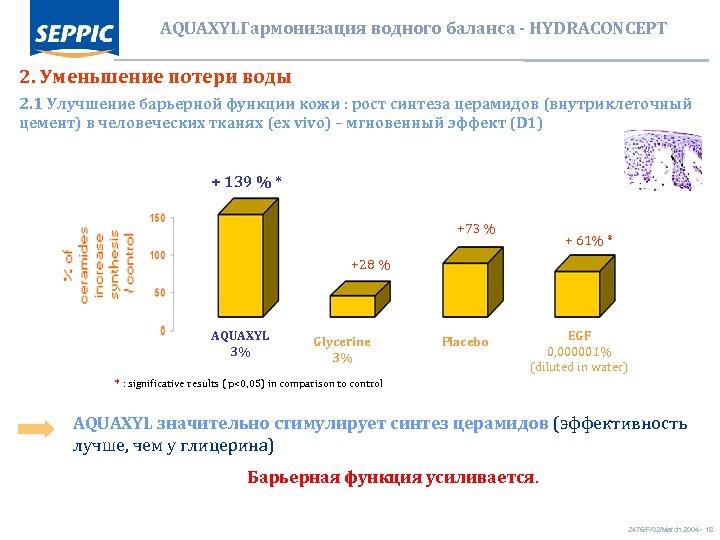 AQUAXYLГармонизация водного баланса - HYDRACONCEPT 2. Уменьшение потери воды 2. 1 Улучшение барьерной функции