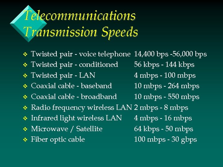 Telecommunications Transmission Speeds v v v v v Twisted pair - voice telephone 14,