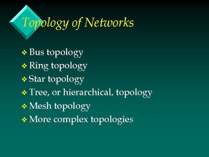 Topology of Networks v Bus topology v Ring topology v Star topology v Tree,