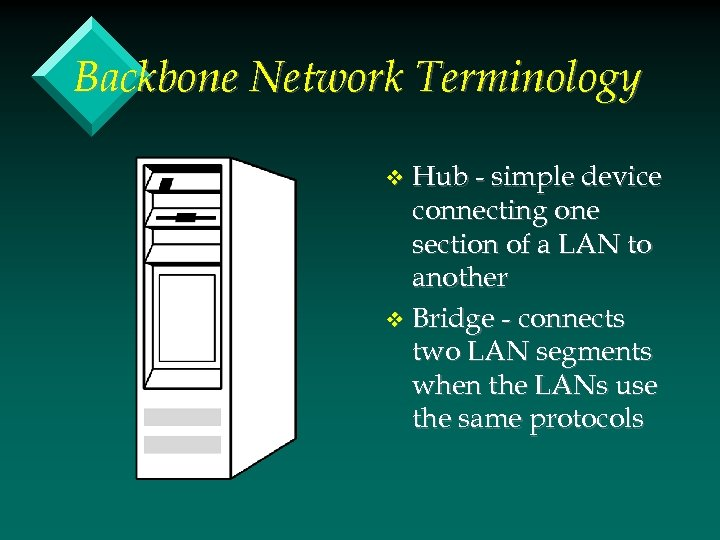 Backbone Network Terminology Hub - simple device connecting one section of a LAN to