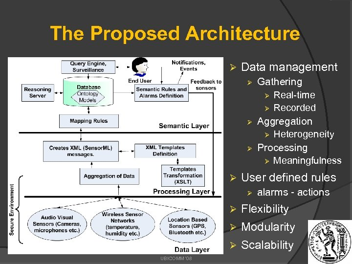 The Proposed Architecture Ø Data management Ø Ø Gathering Ø Real-time Ø Recorded Aggregation