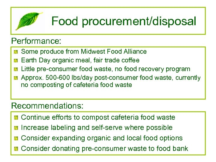 Food procurement/disposal Performance: Some produce from Midwest Food Alliance Earth Day organic meal, fair