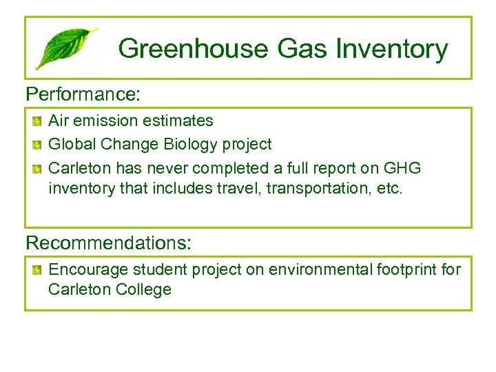 Greenhouse Gas Inventory Performance: Air emission estimates Global Change Biology project Carleton has never
