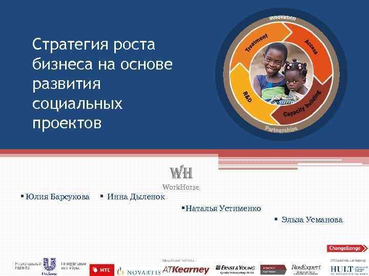 Стратегия роста бизнеса на основе развития социальных проектов WH Work. Horse § Юлия Барсукова