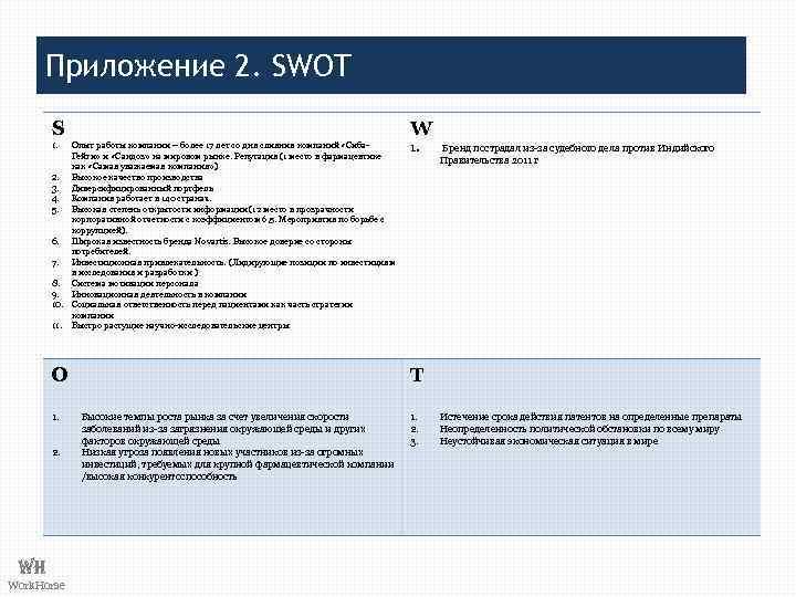 Приложение 2. SWOT S W 1. Опыт работы компании – более 17 лет со