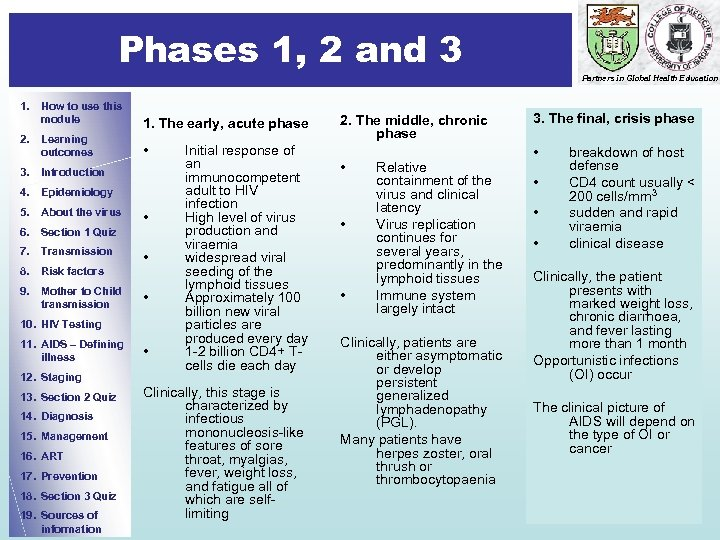 Phases 1, 2 and 3 Partners in Global Health Education 1. How to use