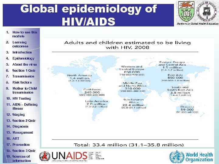Global epidemiology of HIV/AIDS 1. How to use this module 2. Learning outcomes 3.