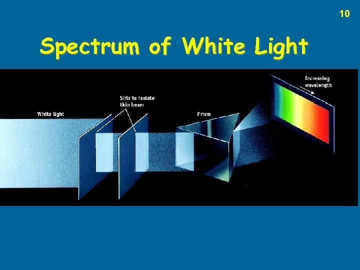 10 Spectrum of White Light