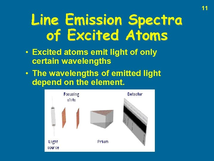 Line Emission Spectra of Excited Atoms • Excited atoms emit light of only certain