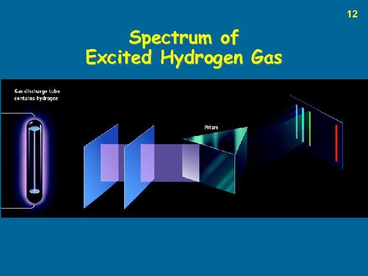 12 Spectrum of Excited Hydrogen Gas