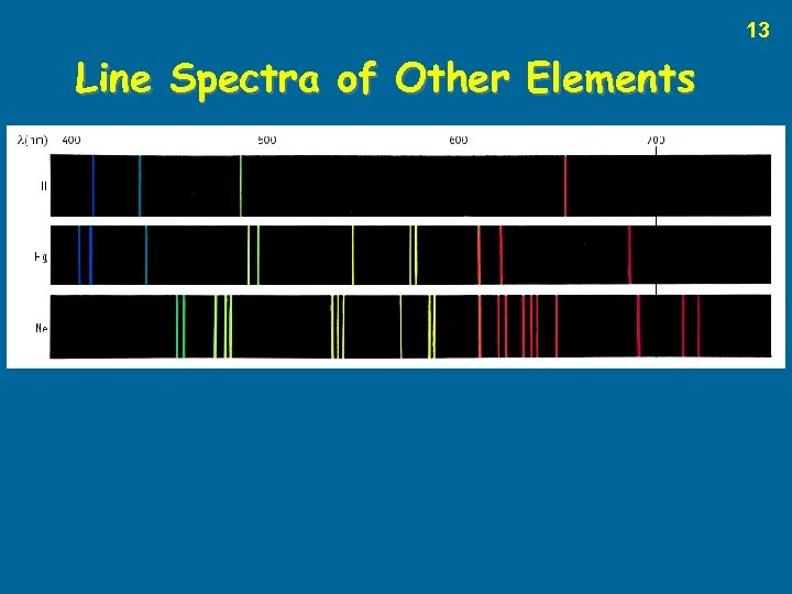 13 Line Spectra of Other Elements