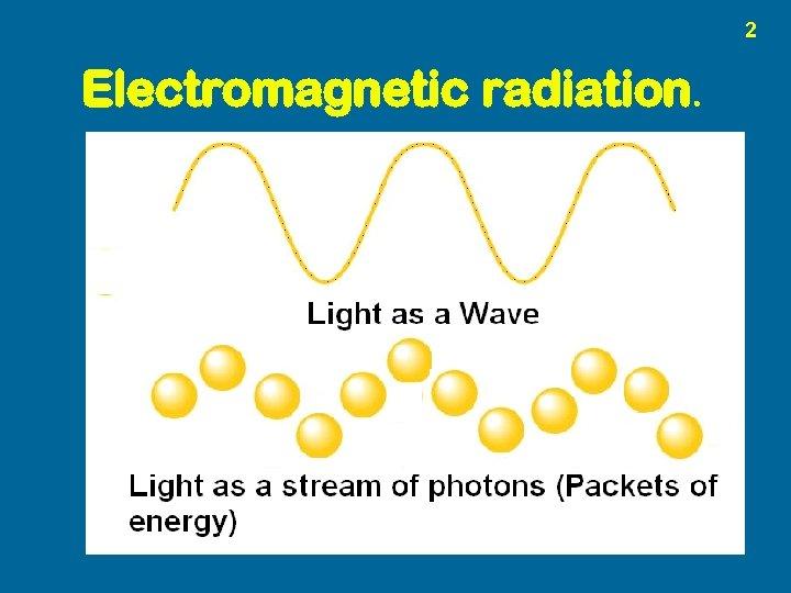 2 Electromagnetic radiation.
